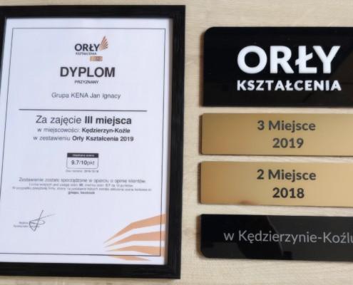 Orly 3 2 495x400 - Grupa KENA laureatem II miejsca Orłów Kształcenia - 9,7 pkt. na 10 pkt!